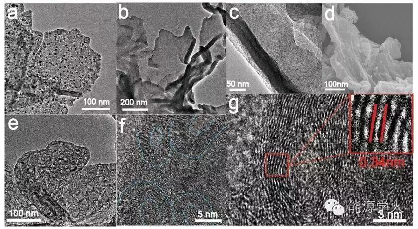 "Adv. Mater.┃为硫正极打造更稳定的""房子""——碳纳米笼"