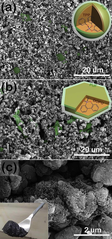 改性阻燃剂掺入正极浆料中可有效抑制热失控