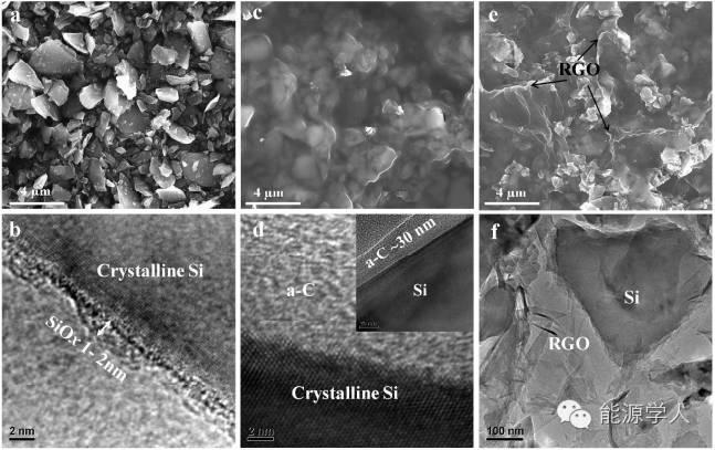 高能量密度碳/微米硅颗粒/还原氧化石墨烯复合物