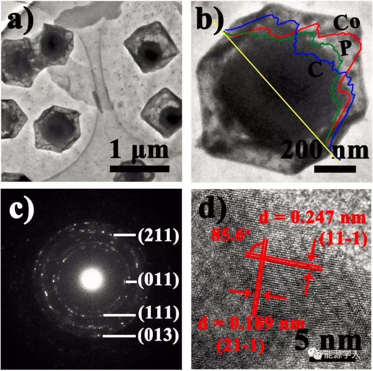 Nano Energy|MOF衍生物在钠离子电池中的应用