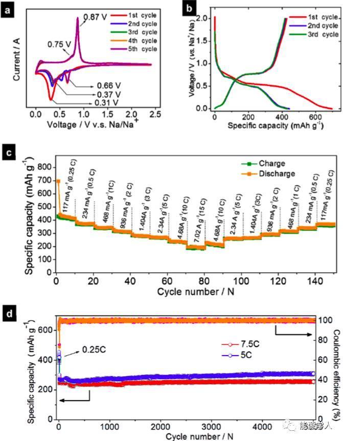 赵东元院士JACS|神奇的可逆晶相转化