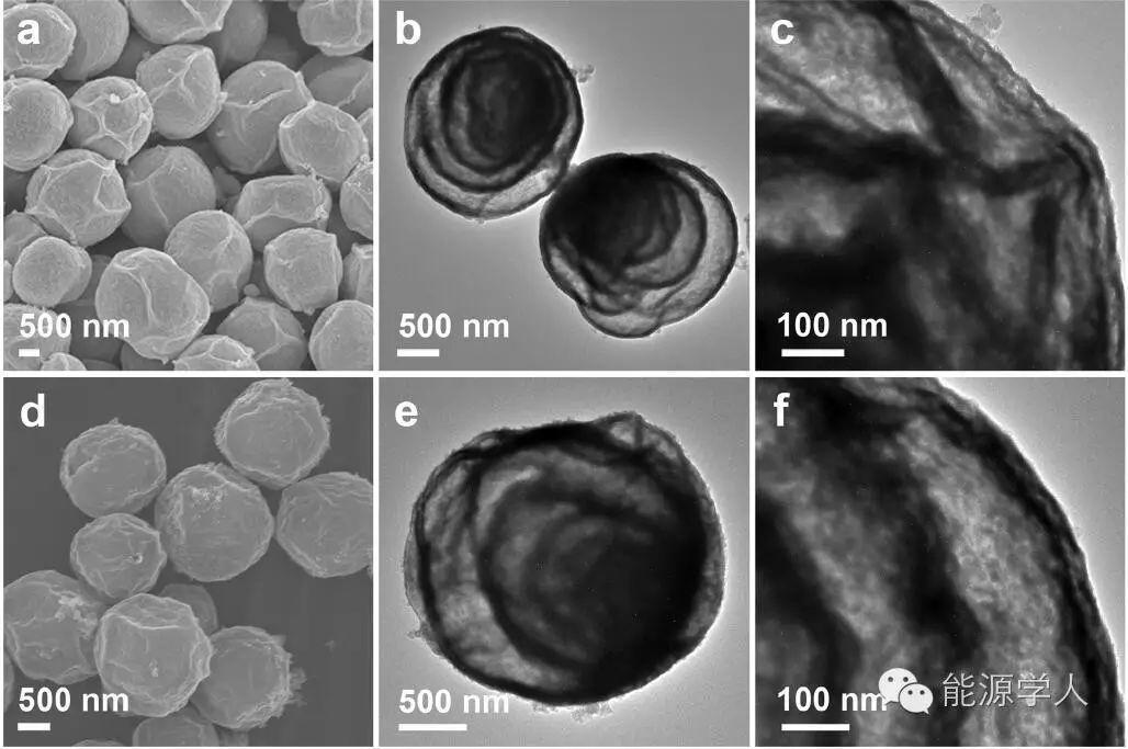Adv. Mater.|连续离子交换制备高性能洋葱状NiCo2S4