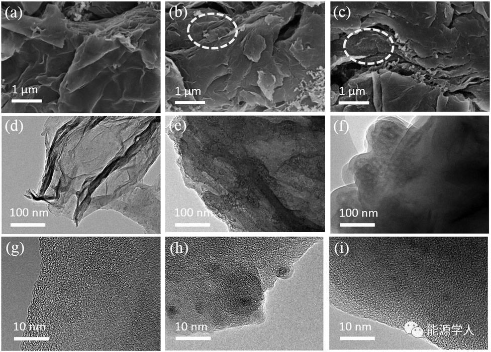 杨全红教授|醚基溶剂代替传统酯基溶剂实现高比表面碳材料界面SEI膜的稳定