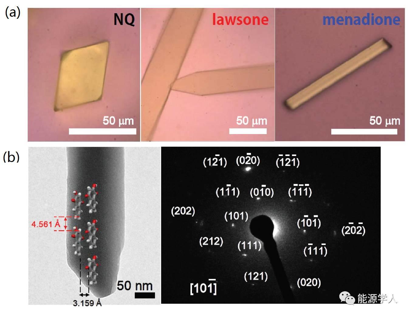 纹身染料作为锂离子电池正极材料,脑洞大开!