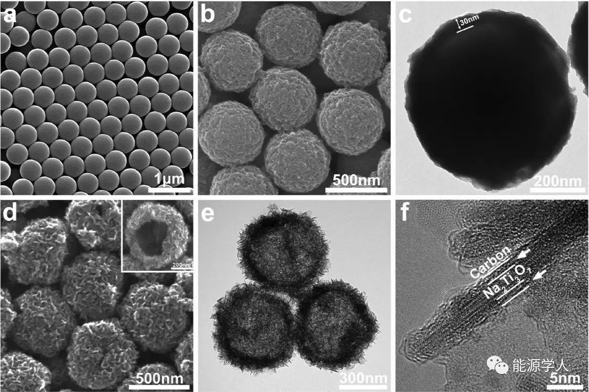 AM ||太燃了,超高倍率Ti基碳肤质空心球