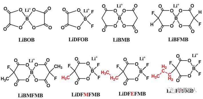 新型锂盐添加剂改善5V锂金属和锂离子电池循环稳定性