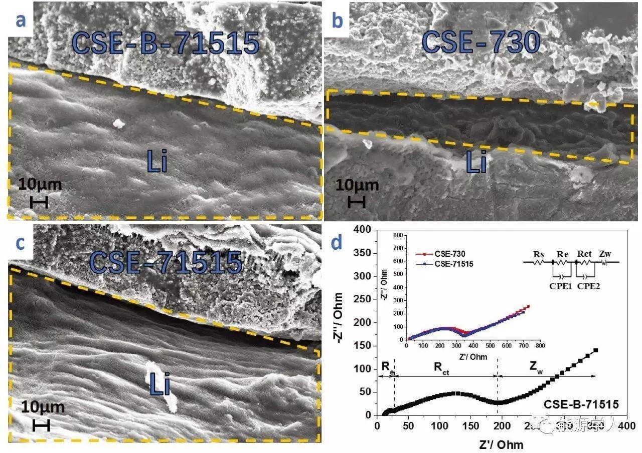 低界面电阻柔性复合固态电解质