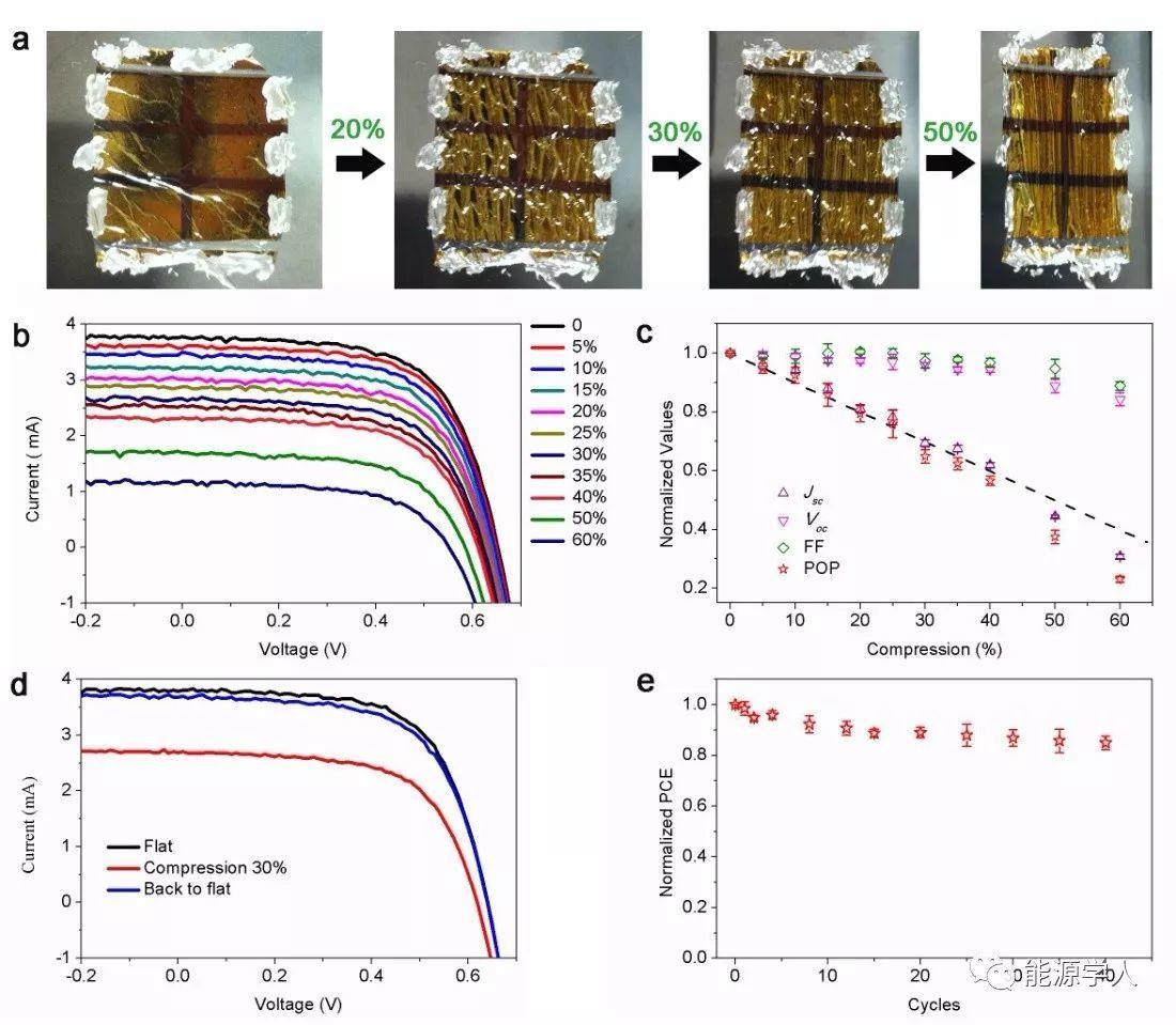 超轻、超柔量子点太阳能电池