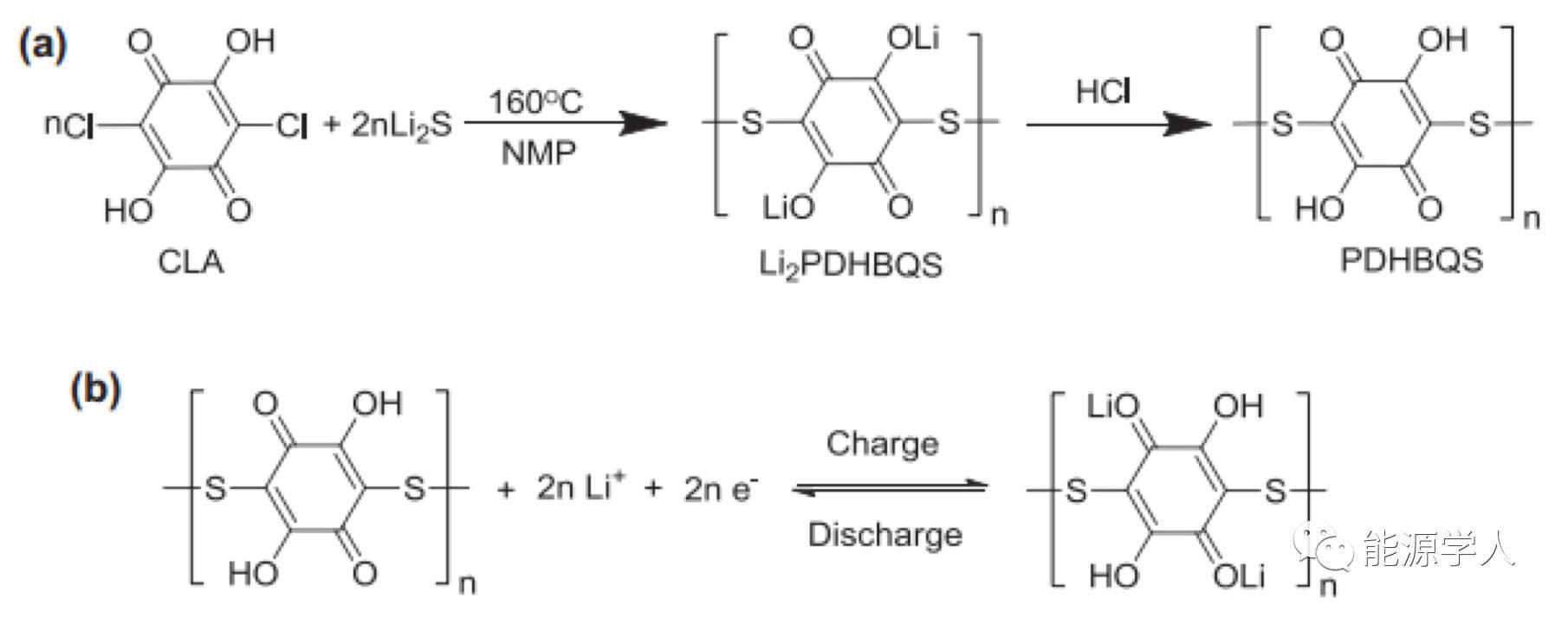 柔性锂离子电池:高倍率羰基化合物基正极