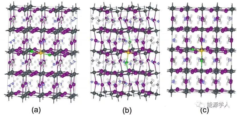 钙钛矿太阳能电池:第一性原理计算最新进展