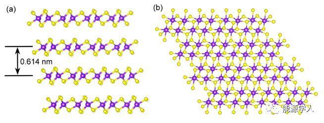 柔性ReS2纳米片/N掺杂碳纳米纤维在碱金属离子电池中的应用