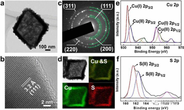 楼雄文ACS NANO:具有独特的钠离子嵌入/脱出机制的Cu1.8S负极材料