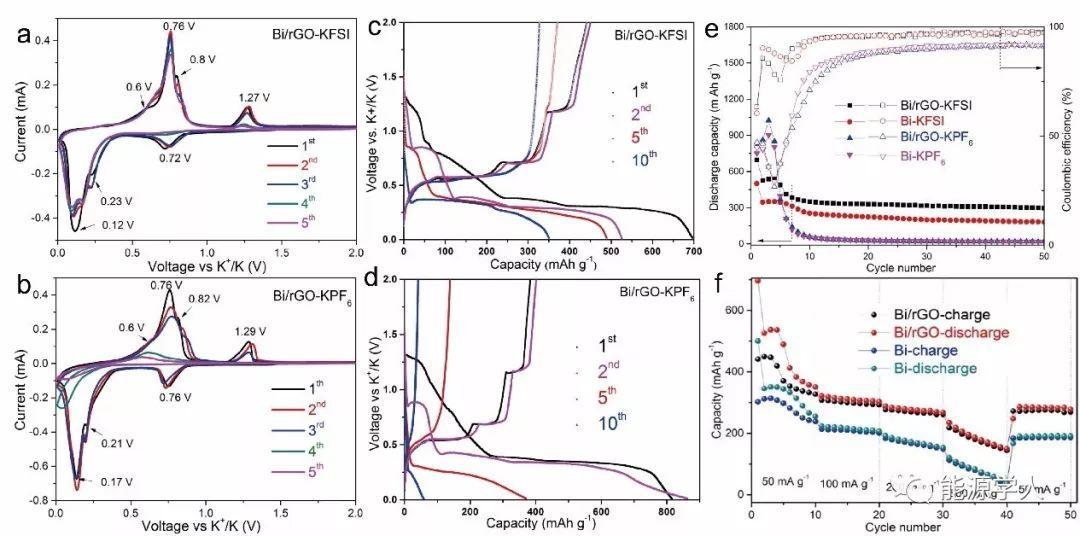 新型钾盐KFSI助力钾离子电池