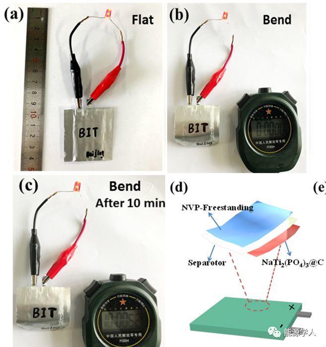 北理工吴川课题组:三维电子通道包裹大尺寸颗粒Na3V2(PO4)3作为钠离子电池自支撑的柔性电极材料