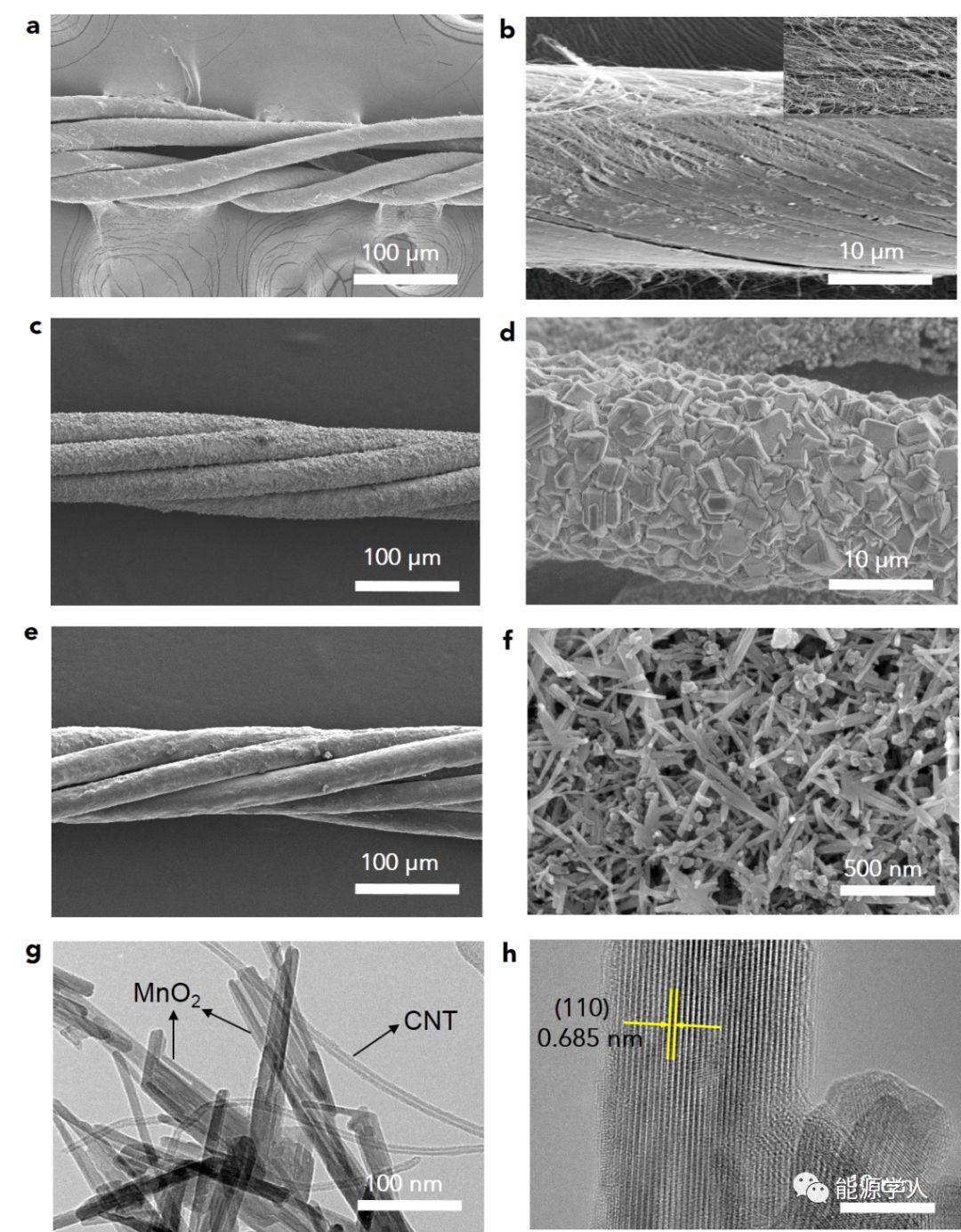 香港城市大学支春义ACS Nano: 高性能防水可拉伸纤维状锌离子电池