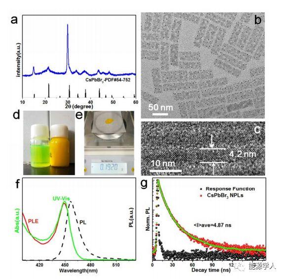 河北工业大学Chem. Mater:溶剂热合成侧边尺寸可调的超薄铯铅溴钙钛矿纳米片及其向Cs4PbBr6纳米晶的可逆转化