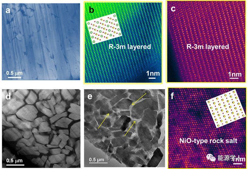 烧结温度对富镍正极材料LiNi0.76Mn0.14Co0.10O2性能影响