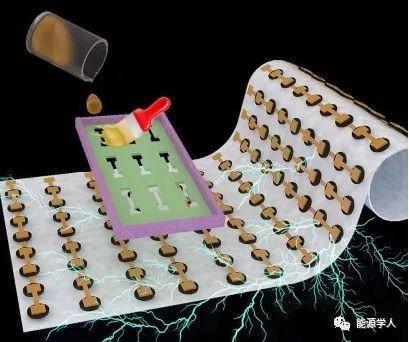 北京理工曲良体&邵会波EES:基于氧化石墨烯材料可印刷的便携式湿气发电阵列的研究