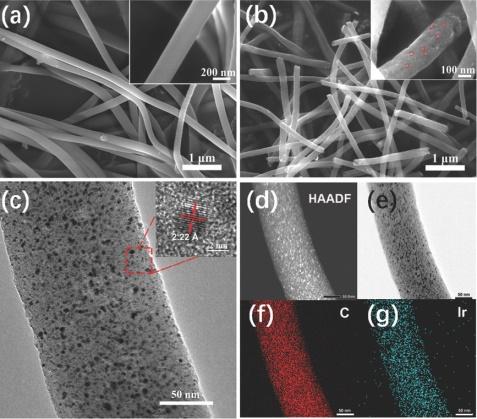 南开大学周震课题组Small:Ir/C纳米纤维网络作为可充电Li-CO2电池的自支撑正极