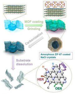 中佛罗里达大学杨阳ACS Appl. Energy Mater.:非晶MOF引入N掺杂石墨烯:一种高效多用途的锌空气电池和水分离电催化剂