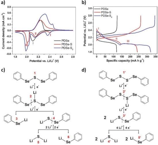 苯基硒硫醚作为锂电正极材料