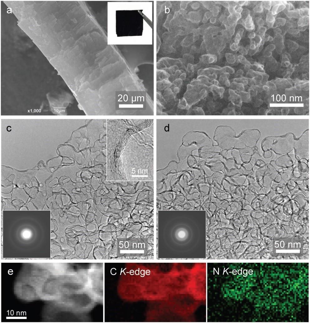 Adv Mater:新方法制备三维纳米多孔石墨烯材料
