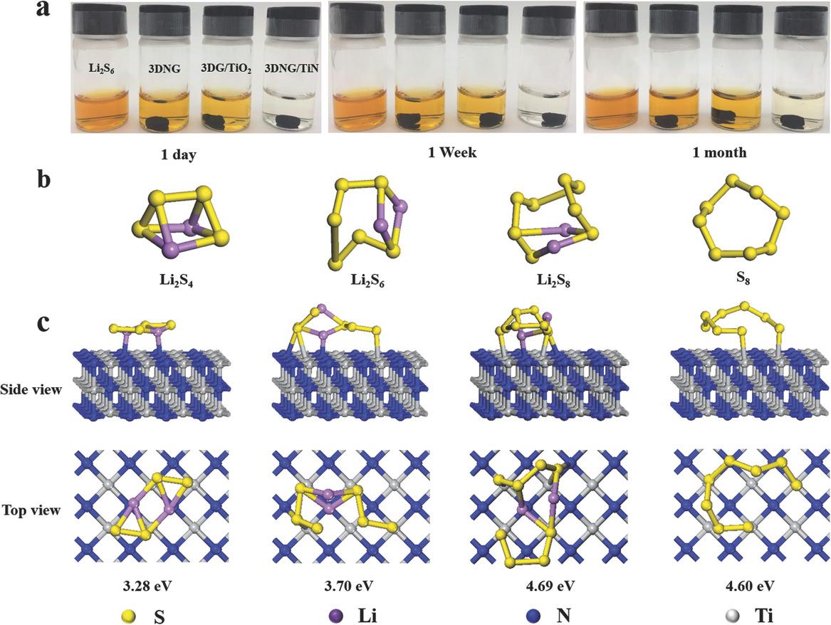 武汉理工麦立强Adv. Mater.:氮化钛纳米线助力三维石墨烯实现高负载、高容量锂硫电池