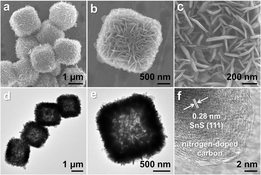楼雄文Angew. Chem. Int. Ed.:氮掺杂碳包覆SnS纳米片构筑多级微米空心盒子用于高效储钠