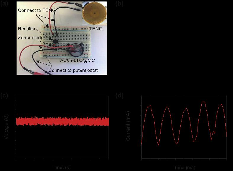超快速锂离子电容器首次应用于纳米发电机储能