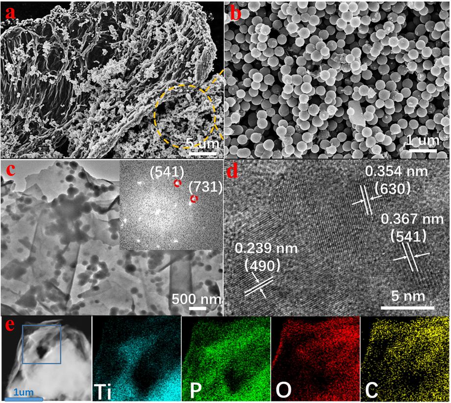 聚合物辅助在焦磷酸钛中可控引入氧空位并用于钠/钾离子电池负极