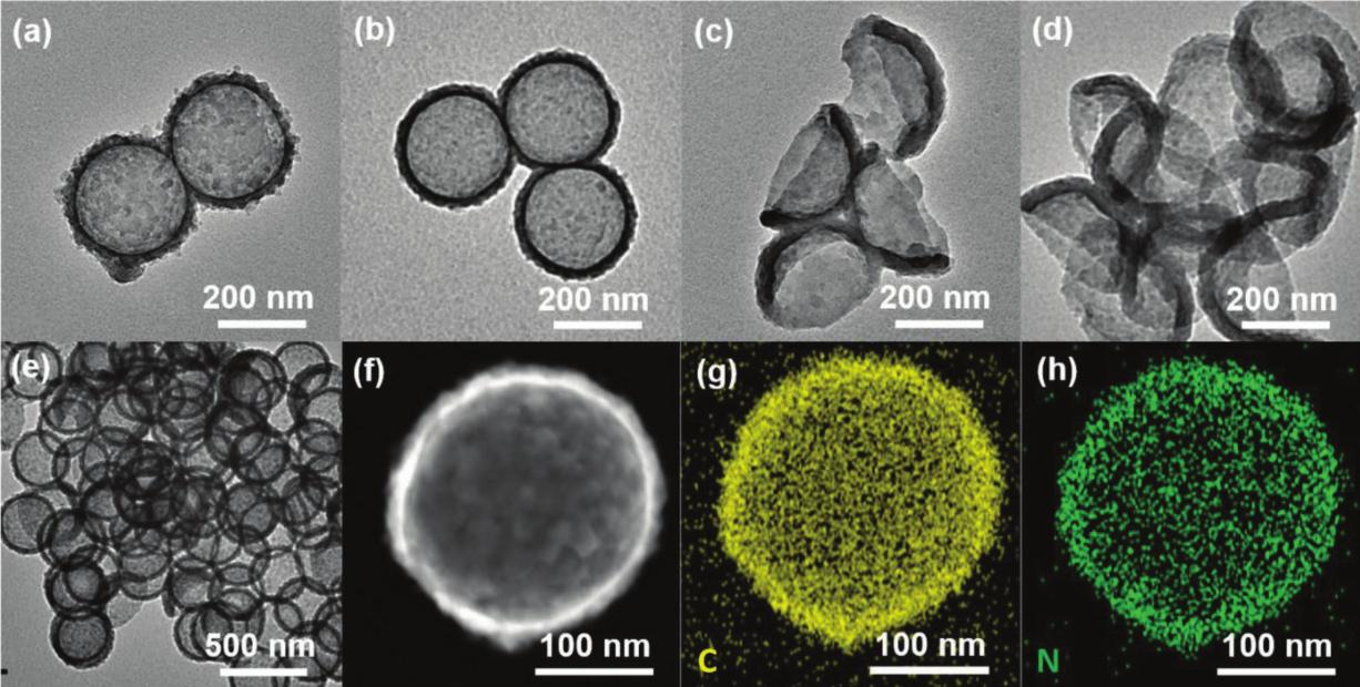 华中科大AFM:壳层厚度和形态可控的空心共价三嗪骨架
