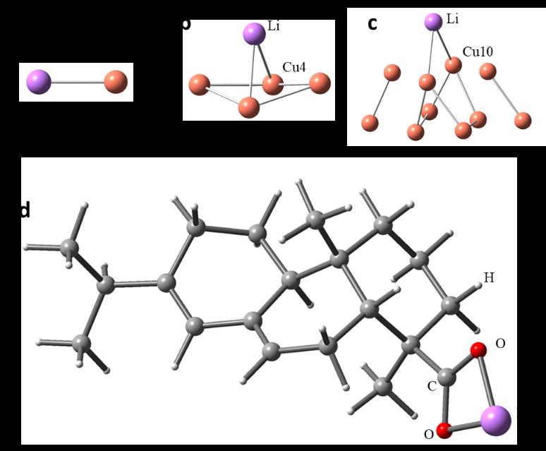 中科院化学所Nat. Commun.: 熔融锂润湿性的化学调控策略