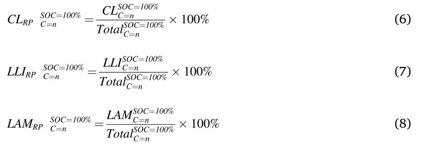 中科大:18650商用锂电老化机理及热稳定性研究