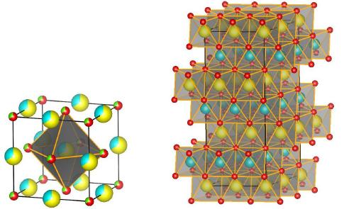 """正极""""新星""""——无序岩盐富锂过渡金属氧化物和氟氧化物的稳定性和动力学"""