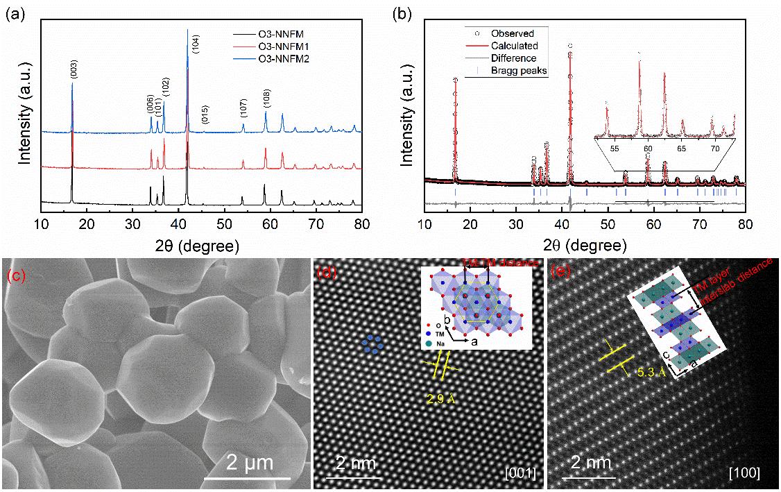 胡勇胜团队EnSM:新型无钴高镍钠离子电池氧化物正极材料