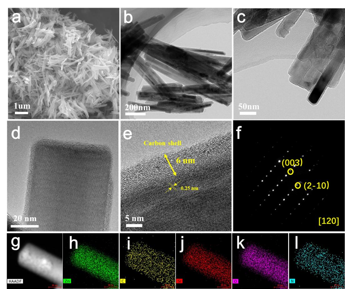 武汉理工大学Nano Energy: 原位探究由MOF涂层衍生的氮掺杂碳稳固转化型锂电负极材料