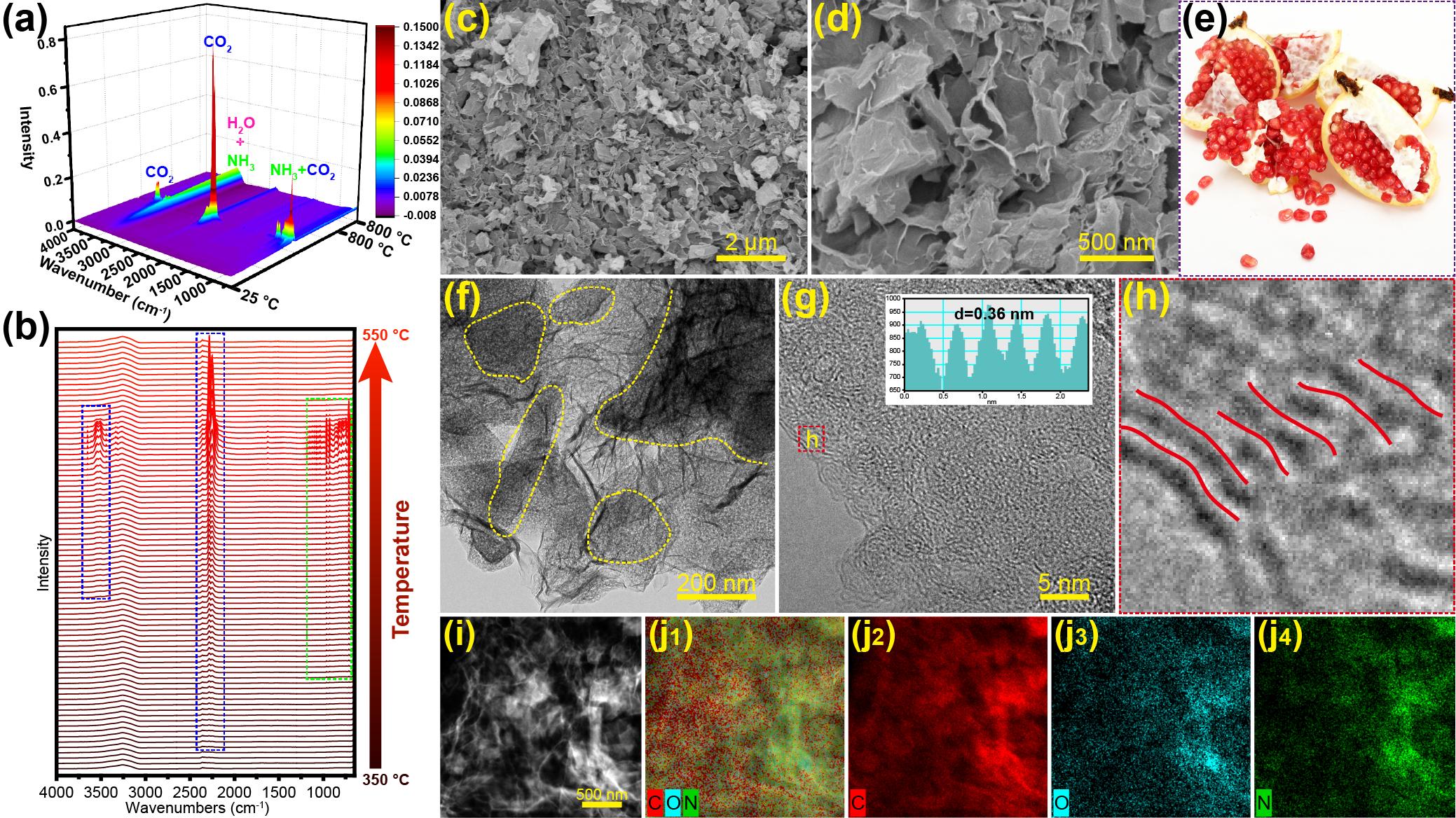 石墨烯网络限域的葫芦[6]脲基氮掺杂多孔炭作为负极构建高性能钾离子混合电容器