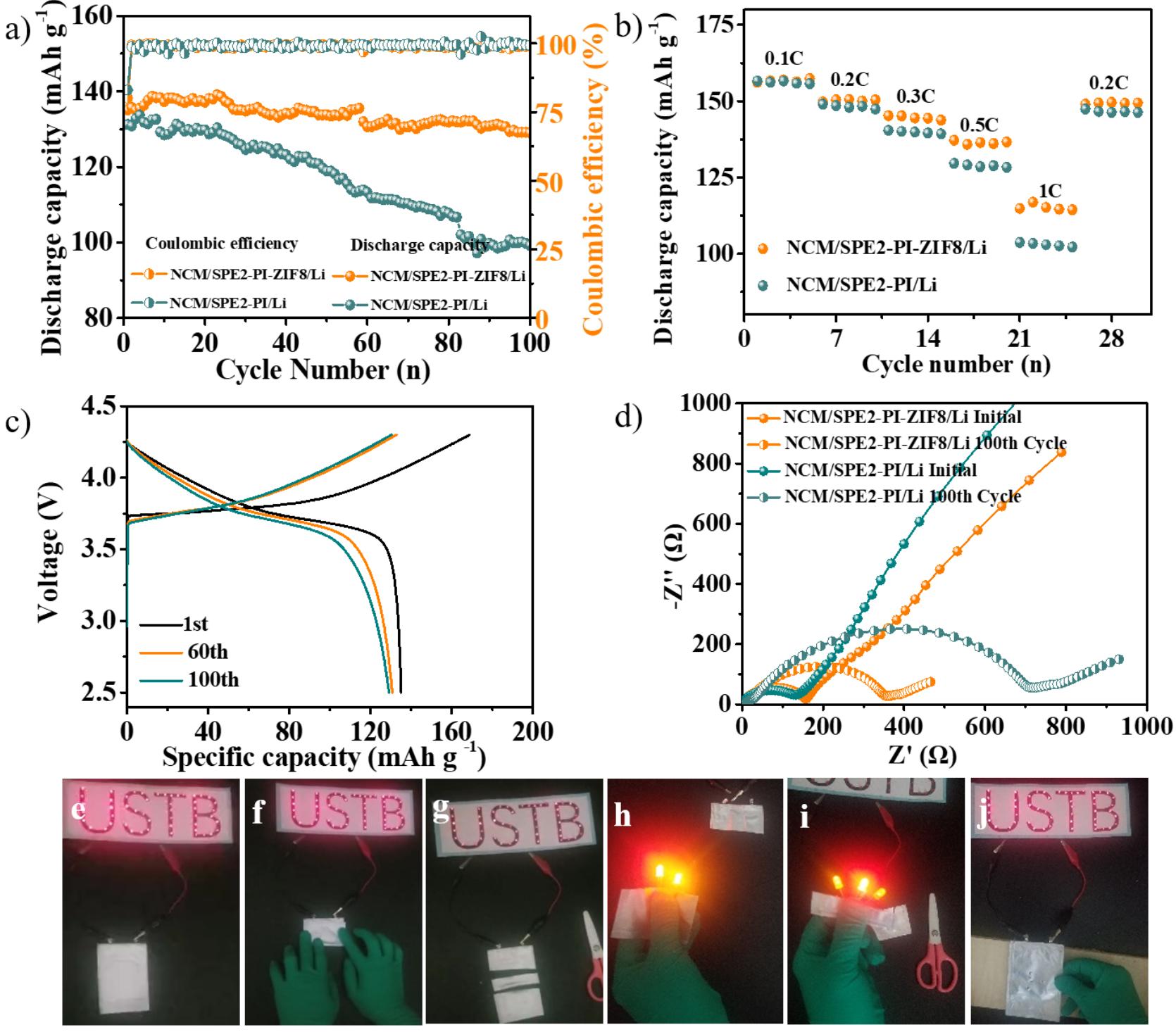 AFM:金属-有机骨架协助构建非对称聚合物固体电解质用于无枝晶锂金属电池
