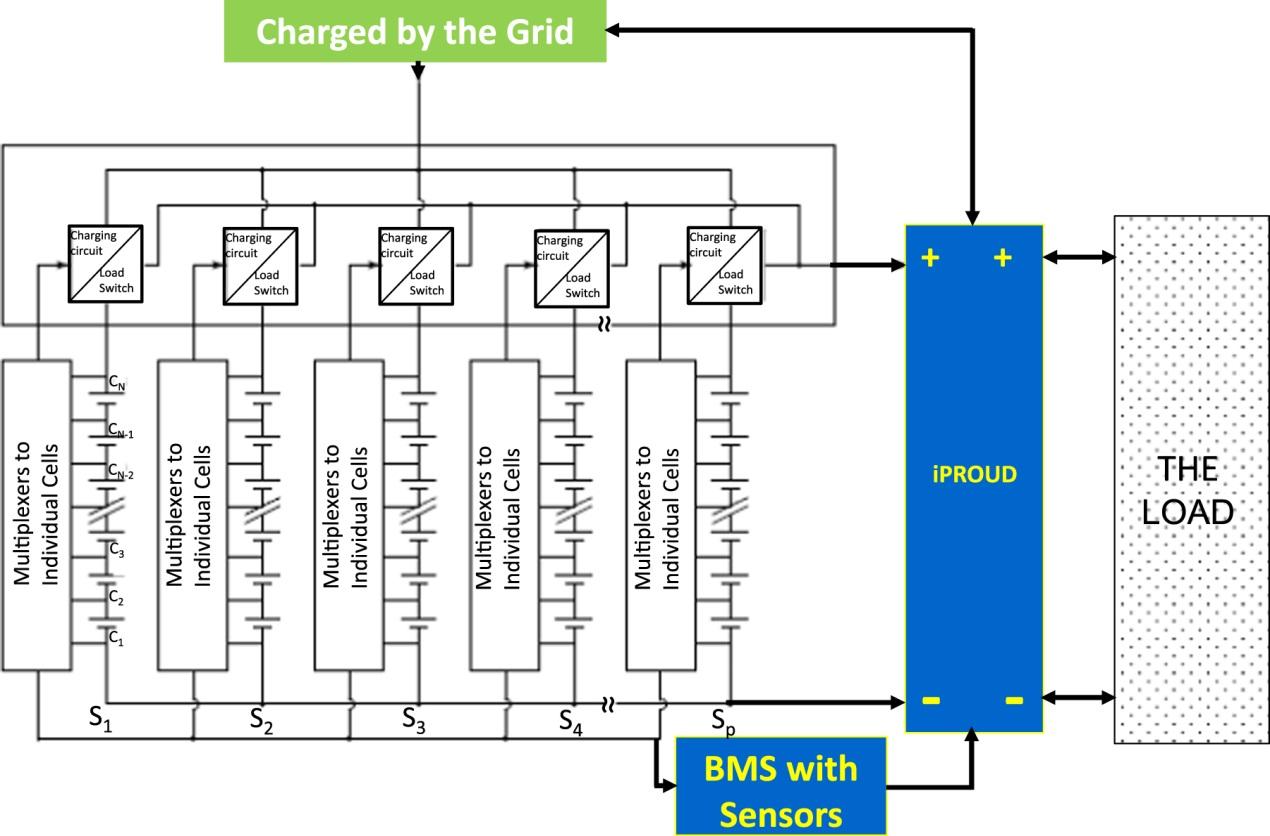 J. Electrochem. Soc.最新综述:锂离子电池的热管理系统的问题和展望