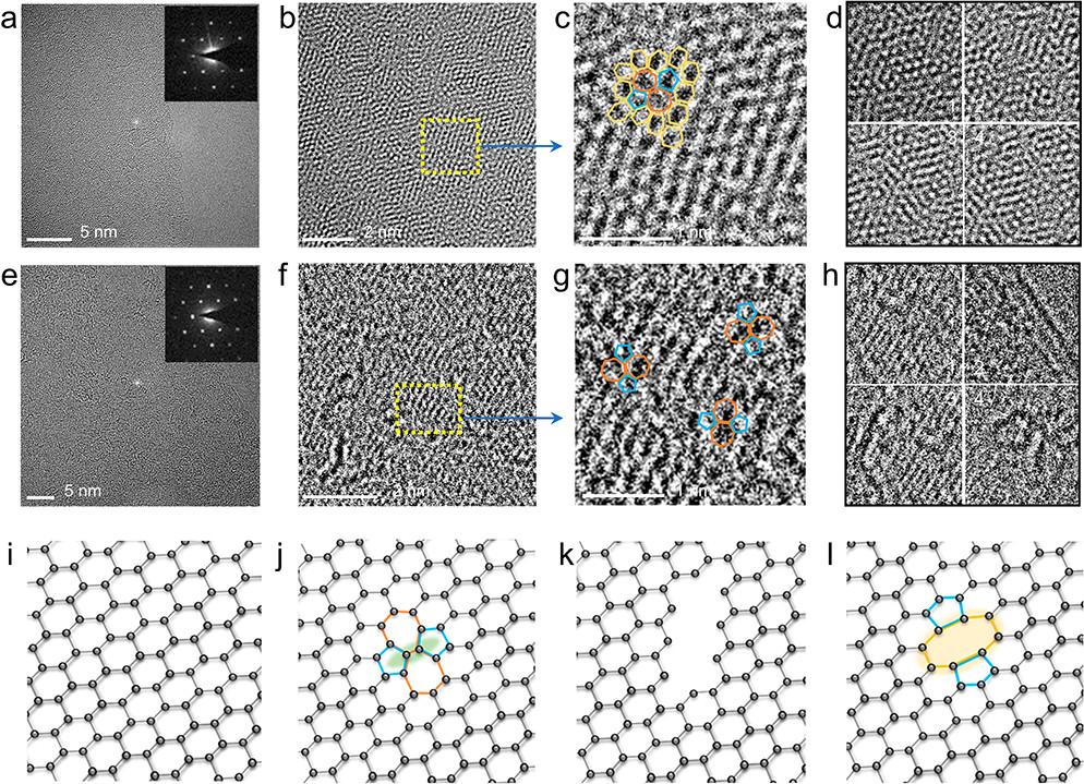 ACS Nano:石墨烯负极的储锂增加现象终于有人解释清楚了!