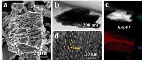 原位诱导硒基异质结构助力长循环柔性杂化锌电池