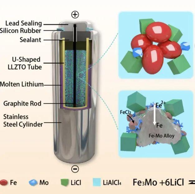 MIT李巨:无碳地球的原子尺度设计者