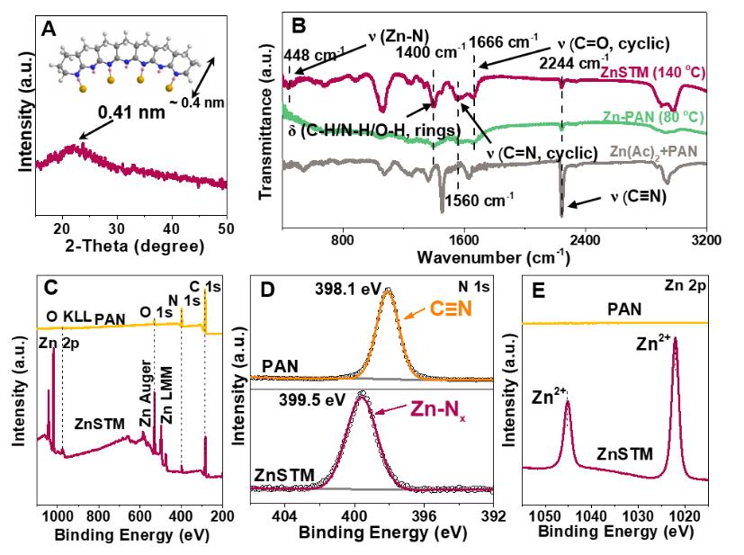 "Matter:首个锌单离子导通高分子膜:""梯形链式结构""接力传输锌离子,阻隔质子"