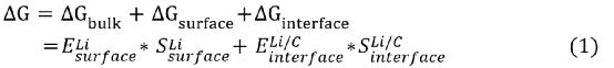 """厦大王鸣生ACS Energy Letters:锂金属快到""""碗""""里来-原位电镜揭示材料表面曲率和空间几何对金属锂沉积行为的影响"""