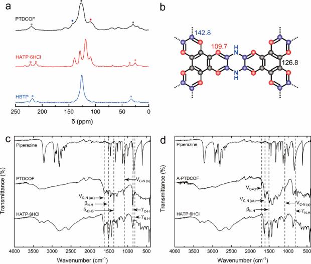 中科院刘双翼研究员EnSM:新型二维COFs用于高性能储锂