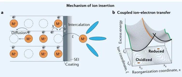 清华大学:氮掺杂石墨烯催化剂,从CO2中来,到Li-CO2电池中去
