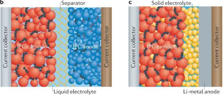 天津大学胡文彬、陈亚楠团队:变废为宝——废旧锂离子电池正极材料变身高效电解水催化剂