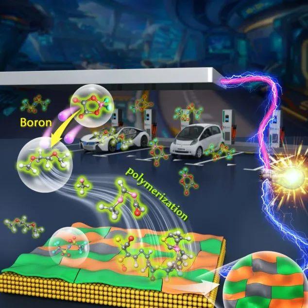 南策文院士Nature综述:为大规模生产固态电池量身定制的无机-聚合物复合电解质