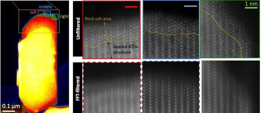 悉尼大学陈元教授:可折叠和层间距可调的石墨烯纸作为钠离子电池高面容量电极