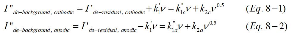 Angew. Chem.:重新解析循环伏安曲线中电荷存储机制,认真聊聊怎么计算赝电容贡献